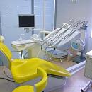 Дента-Лайн, стоматология