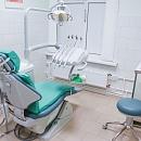 Никор, сеть стоматологических клиник
