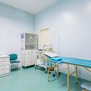 Клиника доктора Филатова, клиника урологии и гинекологии