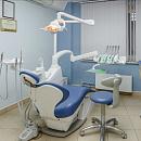 Dental Premium, центр стоматологии